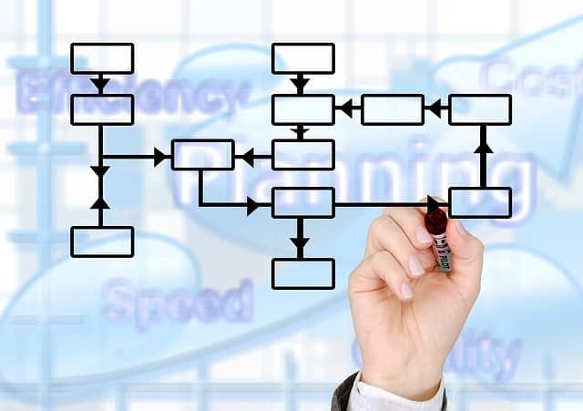 עסקים משווקים ללקוח - B2C