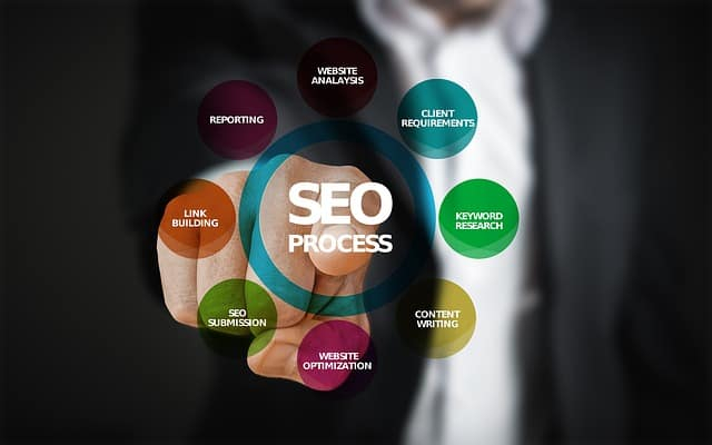 seo in israel - only with professionals