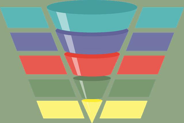 משפך שיווקי - Marketing Funnel