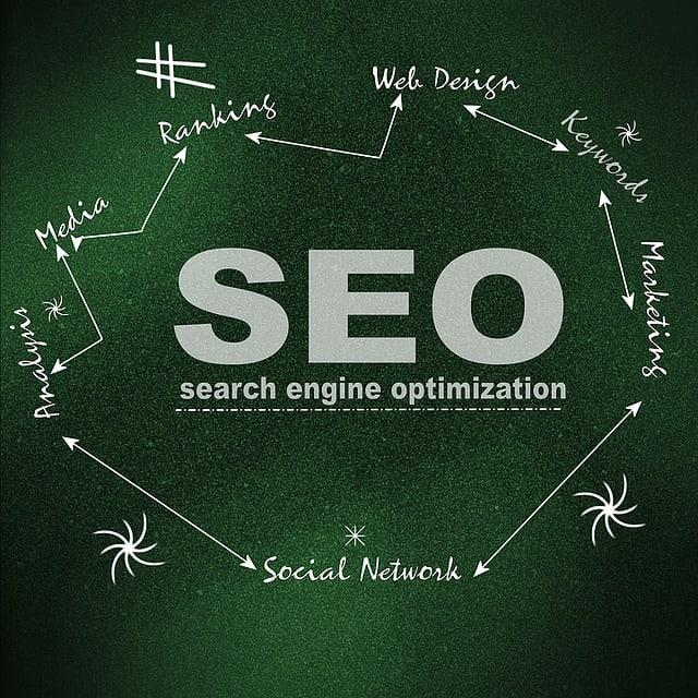 חברת קידום אתרים ברגמת גן שמזניקה אותכם בתוצאות החיפוש